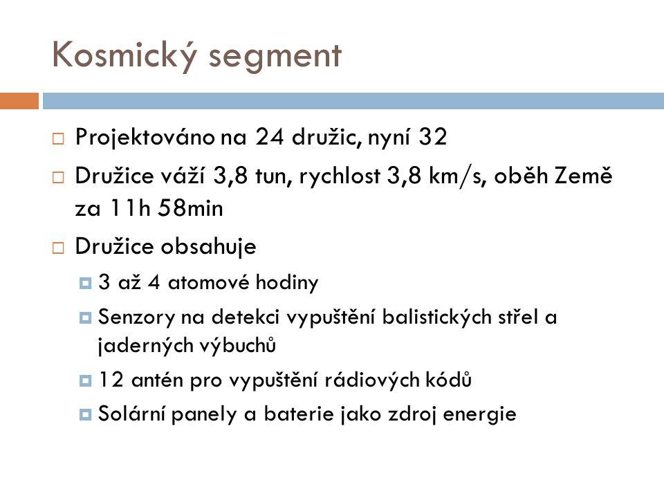 Kosmický segment Projektováno na 24 družic, nyní 32