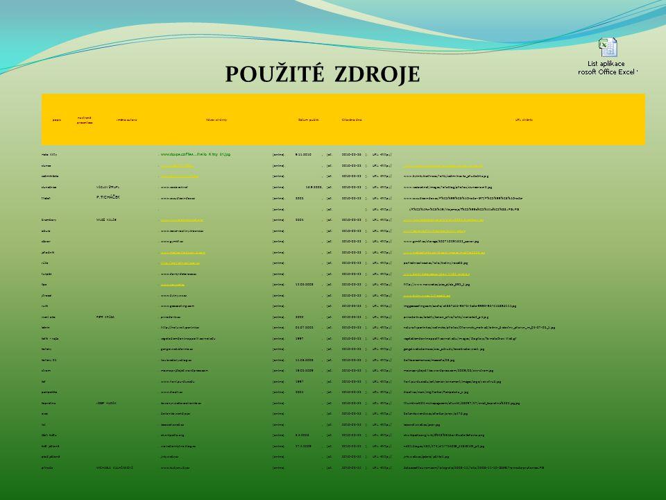 POUŽITÉ ZDROJE P.TICHÁČEK popis na straně prezentace Jméno autora