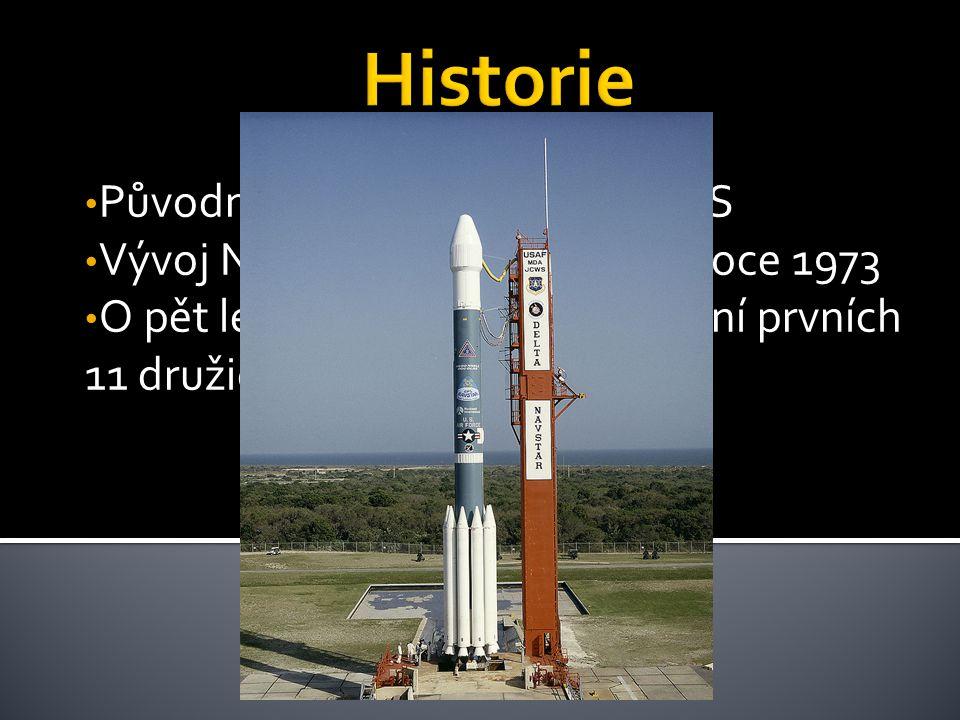 Historie Původní název je NAVSTAR GPS