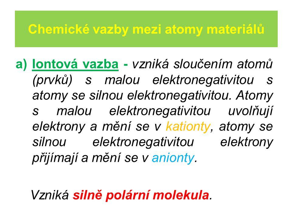 Chemické vazby mezi atomy materiálů