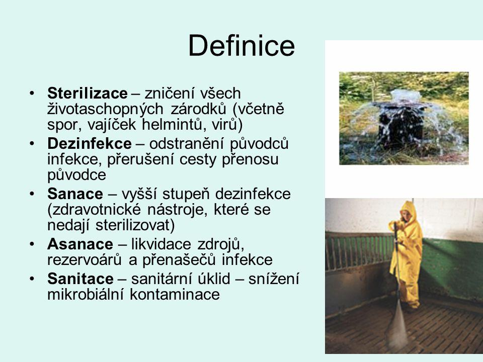 Definice Sterilizace – zničení všech životaschopných zárodků (včetně spor, vajíček helmintů, virů)