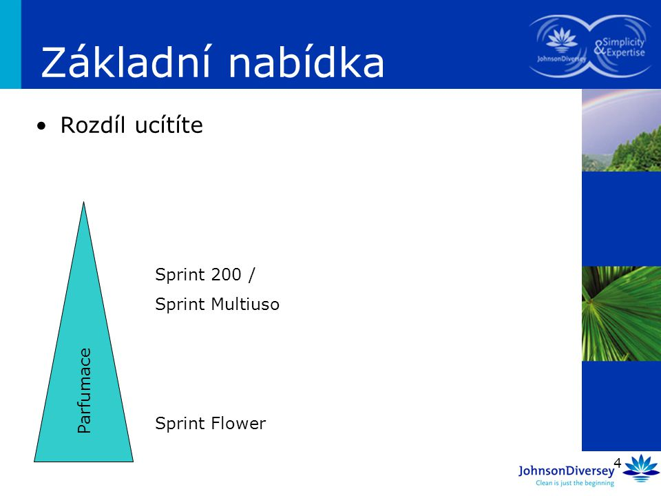 Základní nabídka Rozdíl ucítíte Sprint 200 / Sprint Multiuso