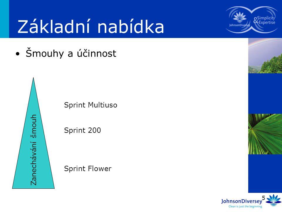 Základní nabídka Šmouhy a účinnost Sprint Multiuso Sprint 200