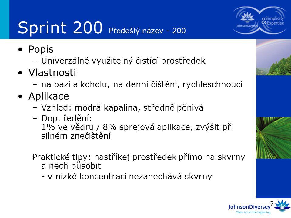 Sprint 200 Předešlý název - 200
