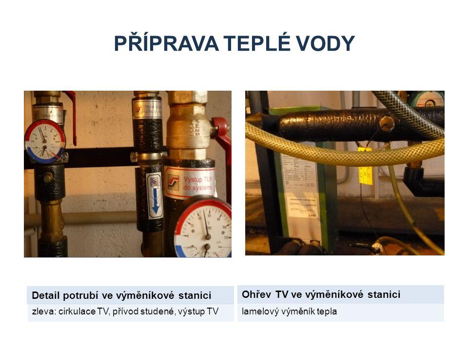 PŘÍPRAVA TEPLÉ VODY Detail potrubí ve výměníkové stanici