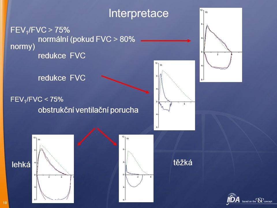 Interpretace FEV1/FVC > 75% normální (pokud FVC > 80% normy)