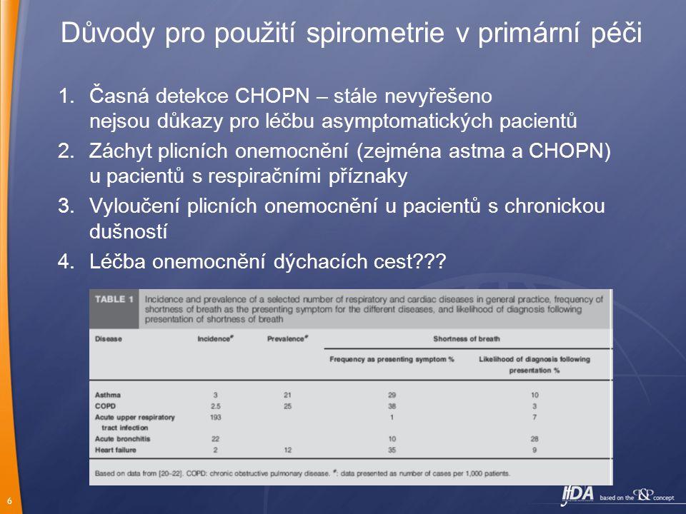 Důvody pro použití spirometrie v primární péči
