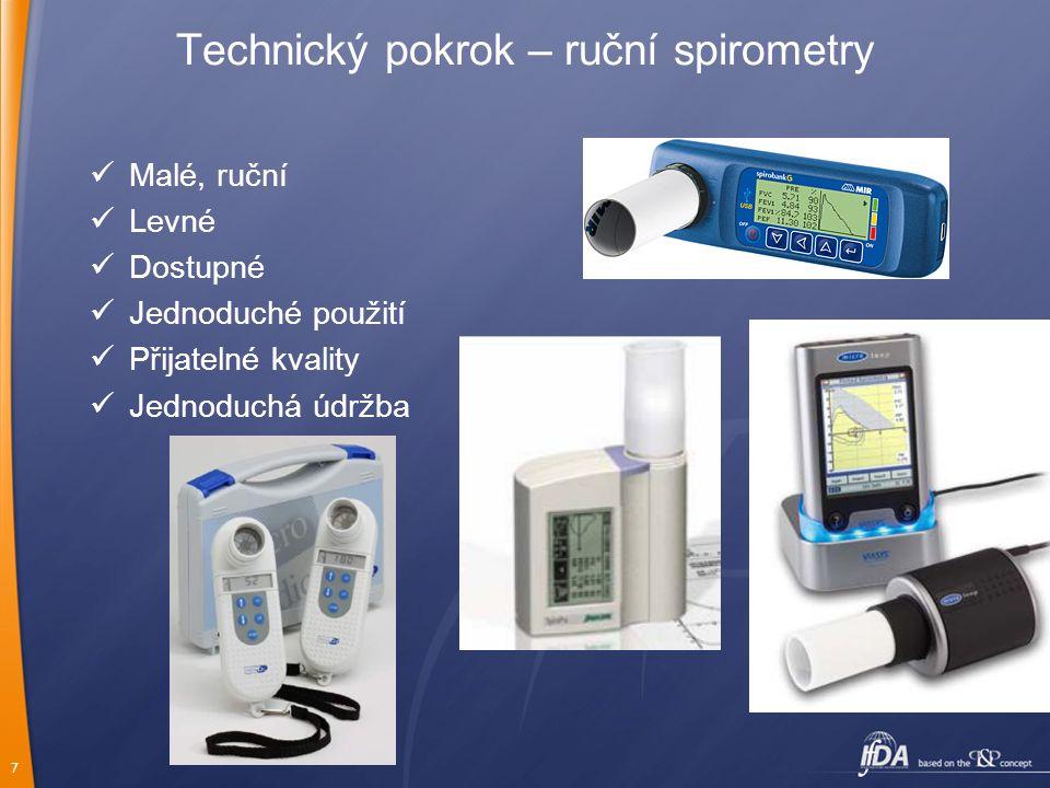 Technický pokrok – ruční spirometry