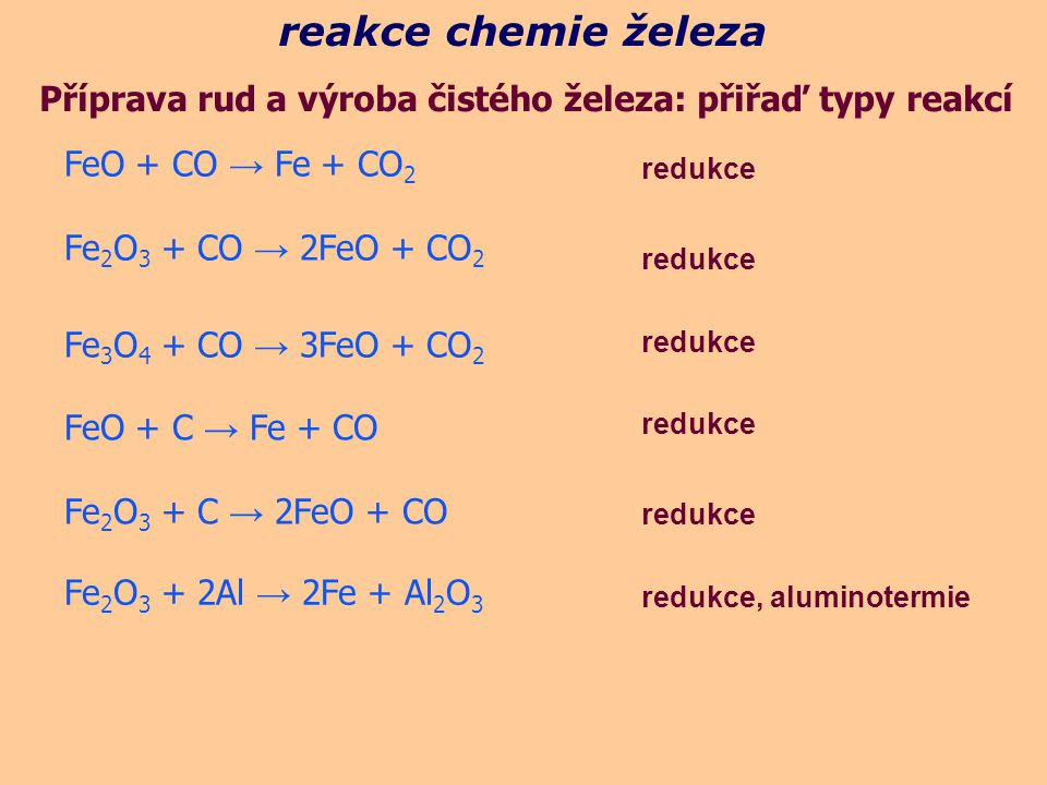 reakce chemie železa Příprava rud a výroba čistého železa: přiřaď typy reakcí. FeO + CO → Fe + CO2.