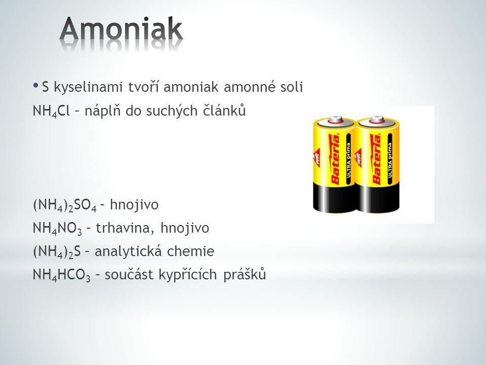 Amoniak S kyselinami tvoří amoniak amonné soli