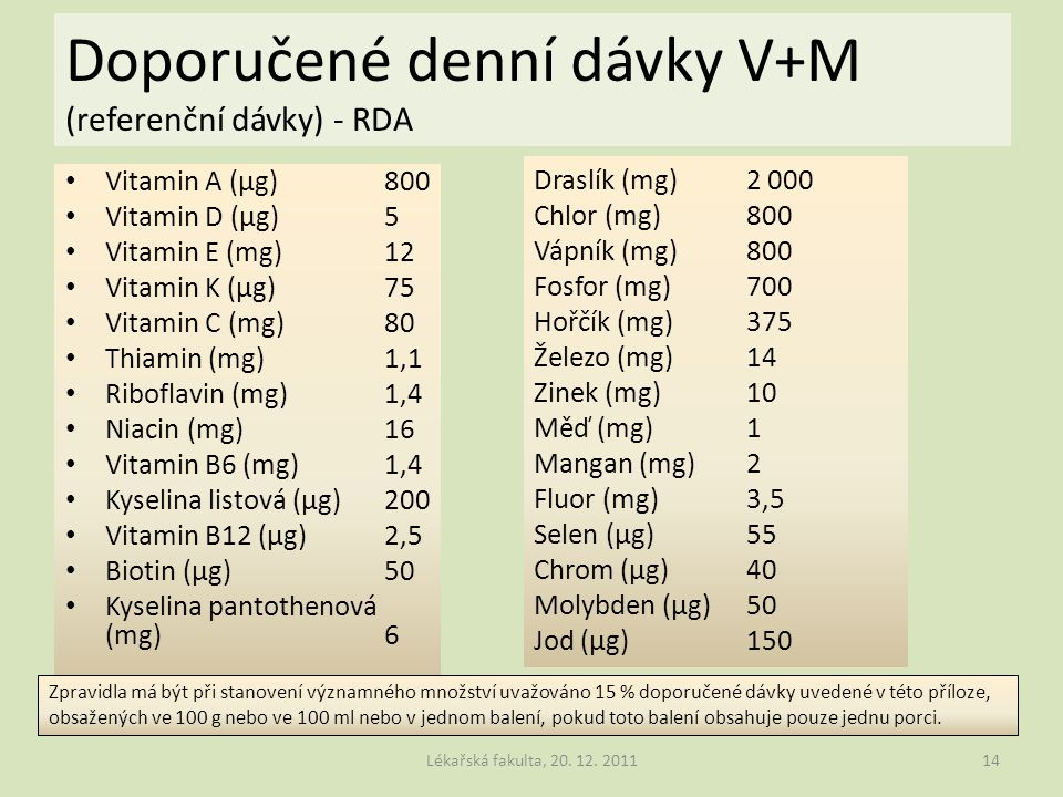 Doporučené denní dávky V+M (referenční dávky) - RDA