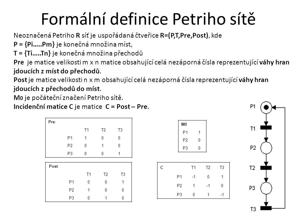 Formální definice Petriho sítě