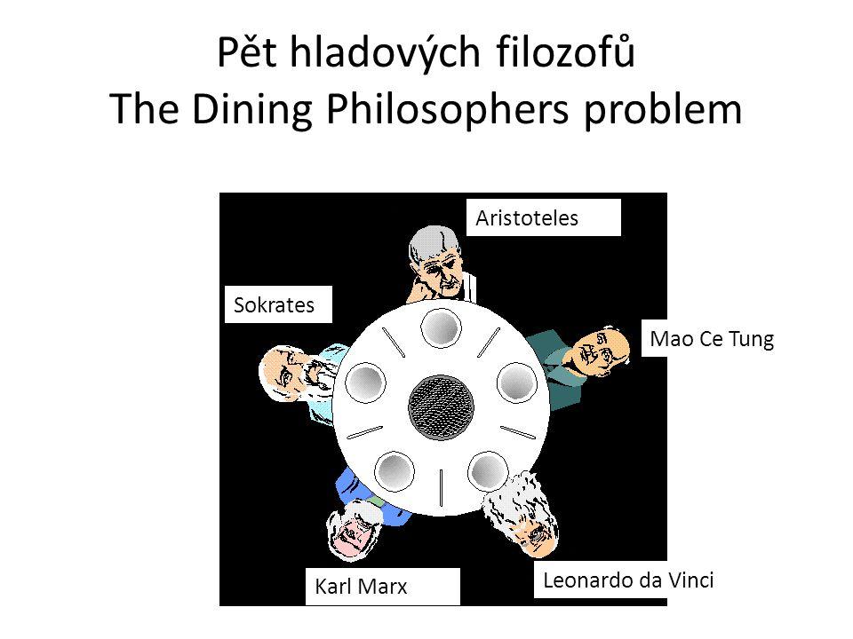 Pět hladových filozofů The Dining Philosophers problem