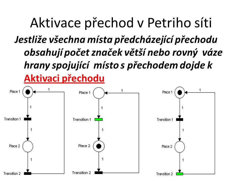 Aktivace přechod v Petriho síti