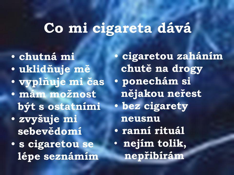 Co mi cigareta dává chutná mi cigaretou zaháním uklidňuje mě
