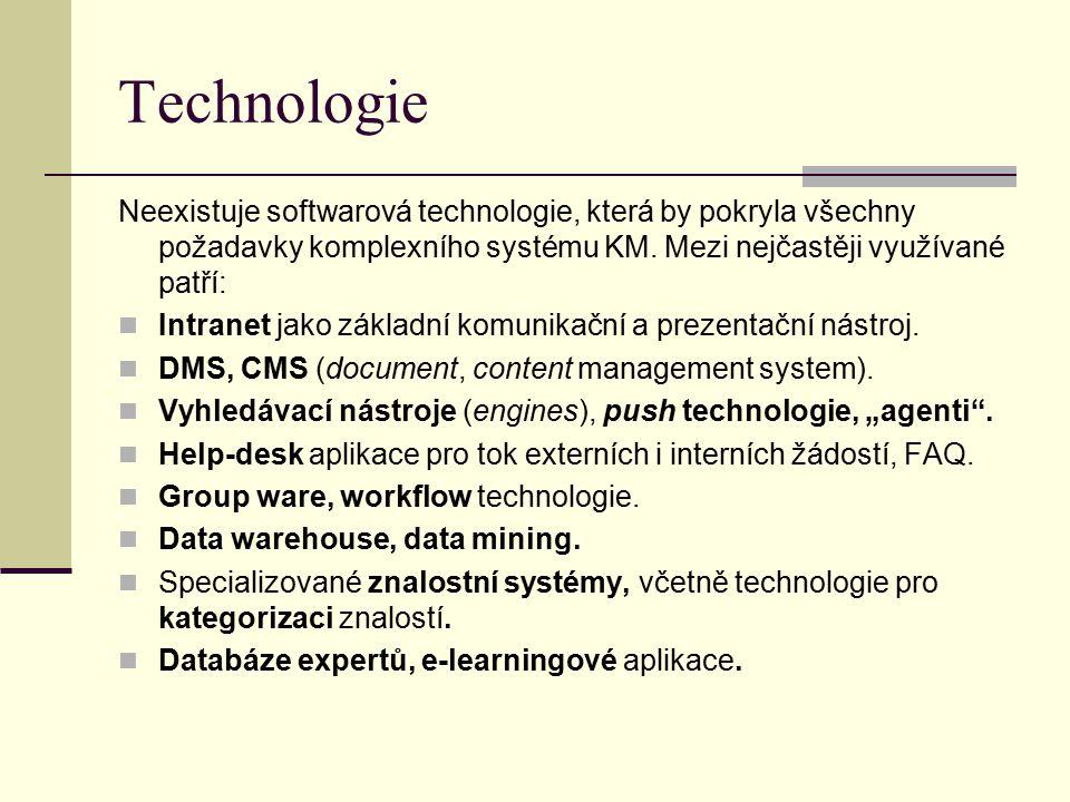 Technologie Neexistuje softwarová technologie, která by pokryla všechny požadavky komplexního systému KM. Mezi nejčastěji využívané patří: