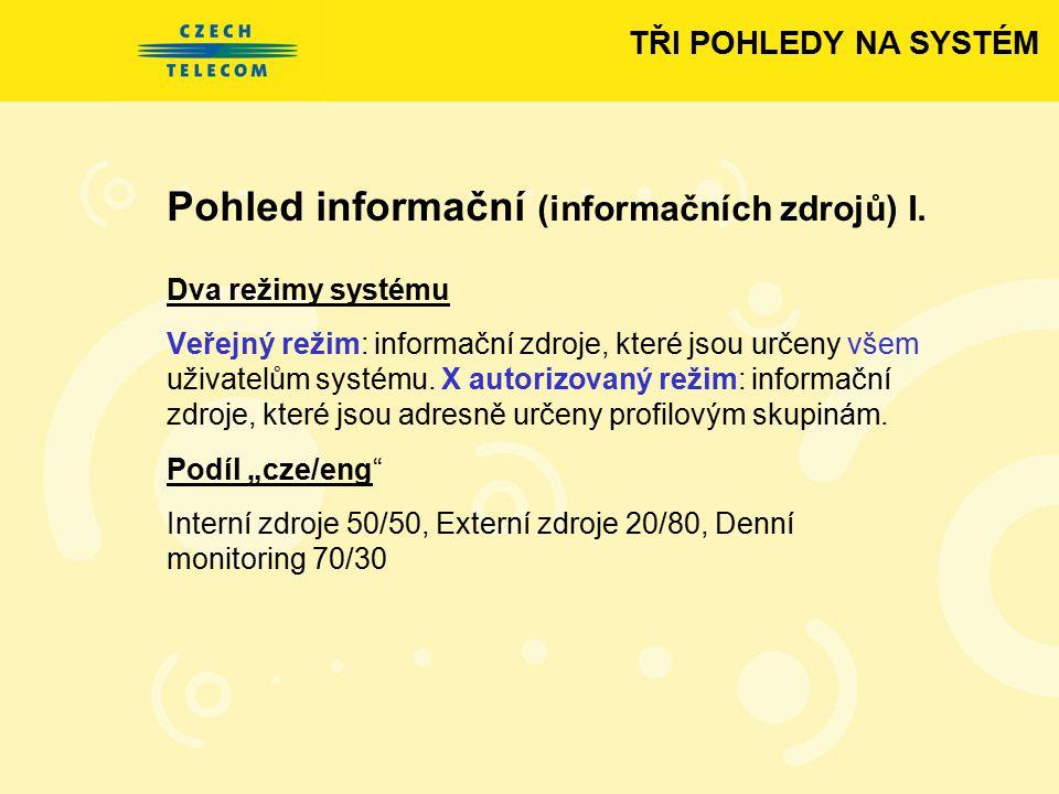 Pohled informační (informačních zdrojů) I.