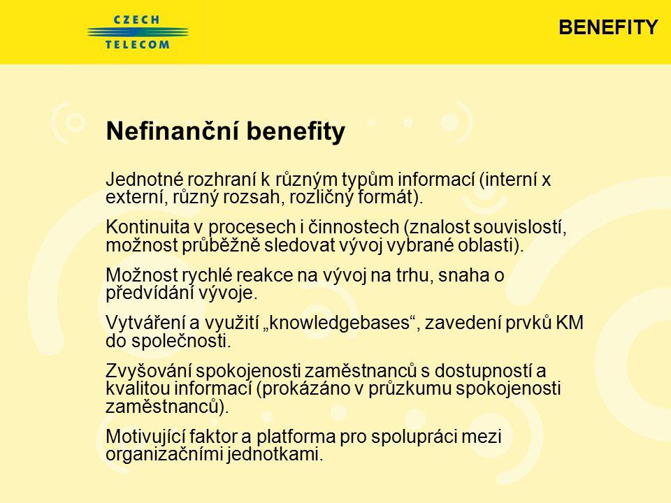 Nefinanční benefity BENEFITY