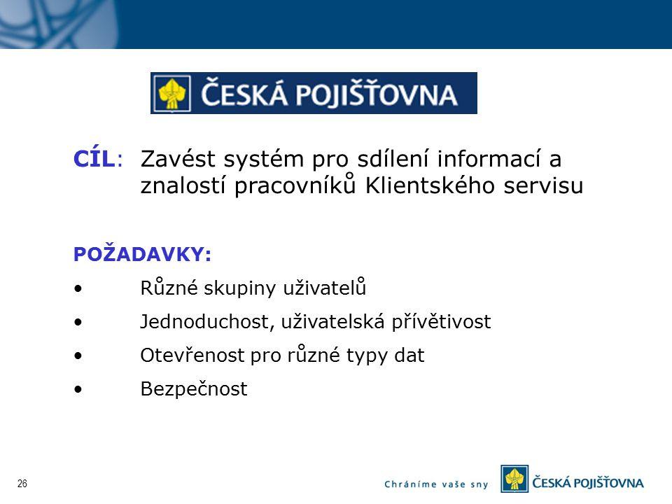 CÍL:. Zavést systém pro sdílení informací a