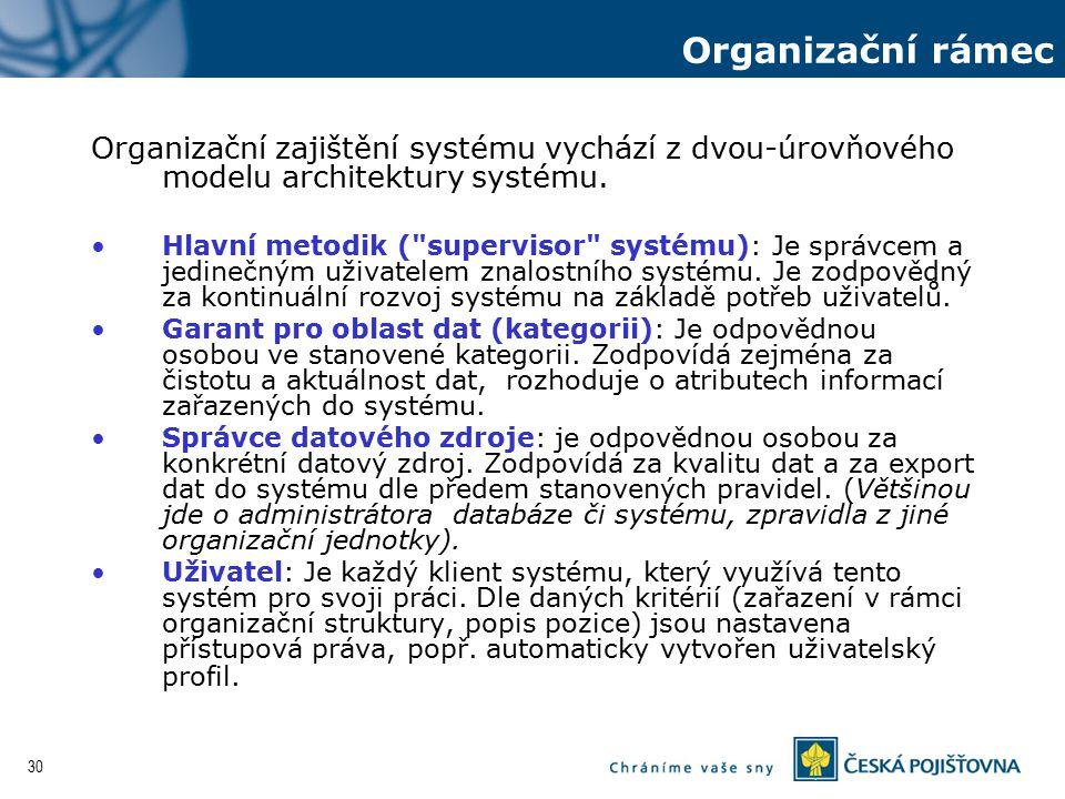 Organizační rámec Organizační zajištění systému vychází z dvou-úrovňového modelu architektury systému.