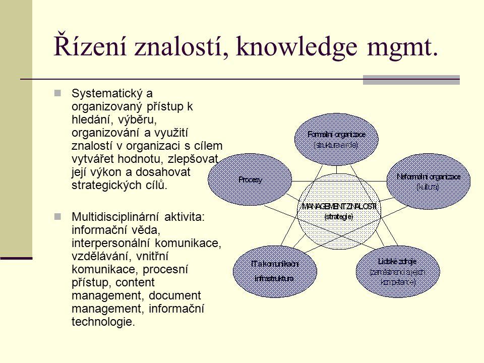 Řízení znalostí, knowledge mgmt.