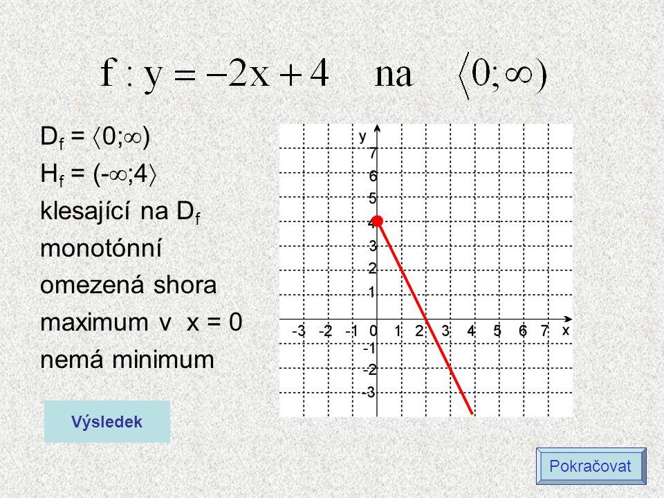 Df = 0;) Hf = (-;4 klesající na Df monotónní omezená shora