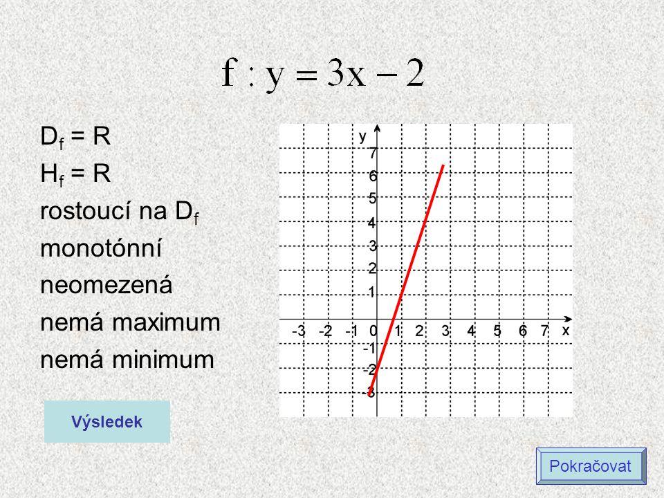 Df = R Hf = R rostoucí na Df monotónní neomezená nemá maximum