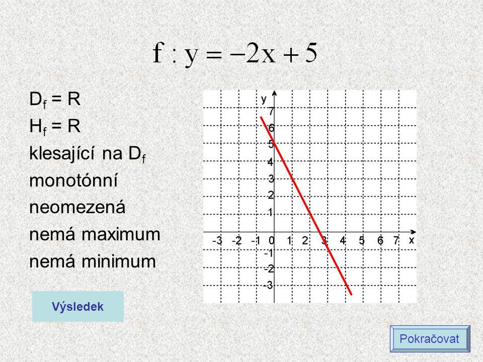 Df = R Hf = R klesající na Df monotónní neomezená nemá maximum