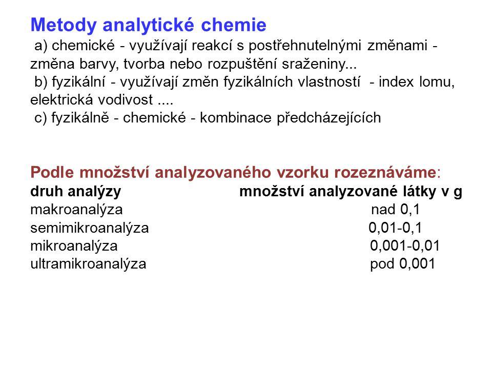 Metody analytické chemie