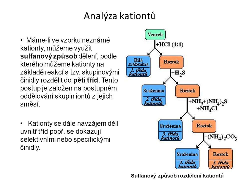 Analýza kationtů