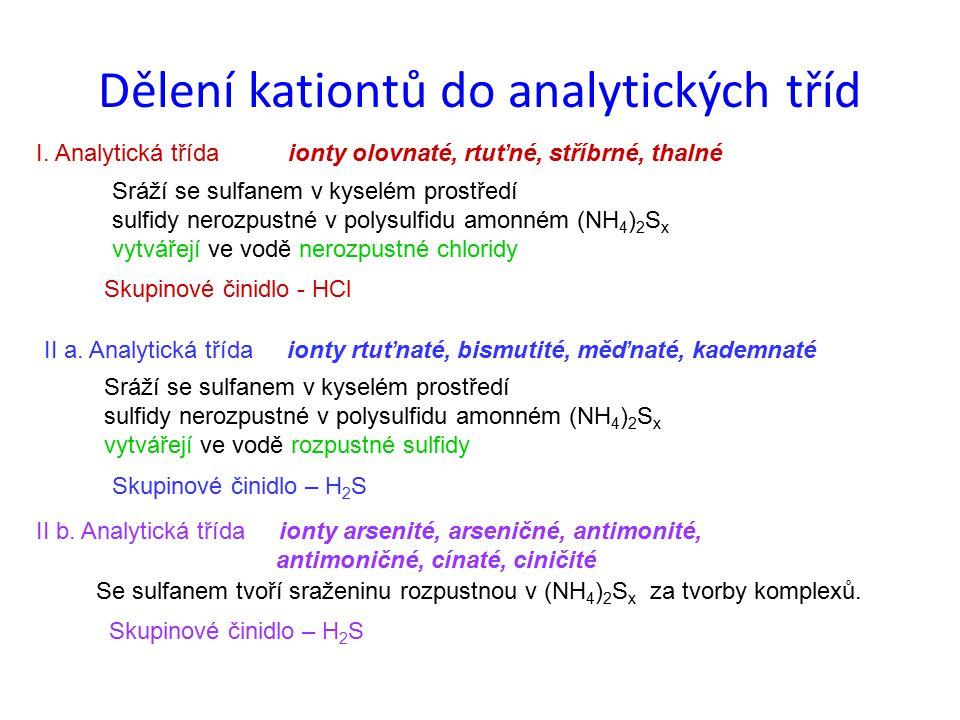 Dělení kationtů do analytických tříd
