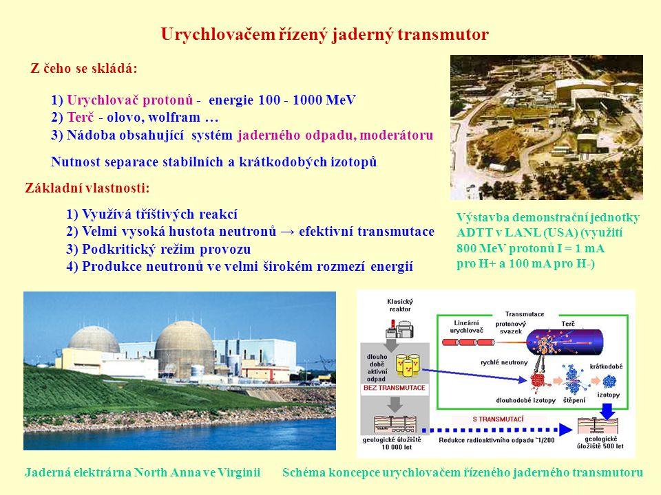 Urychlovačem řízený jaderný transmutor