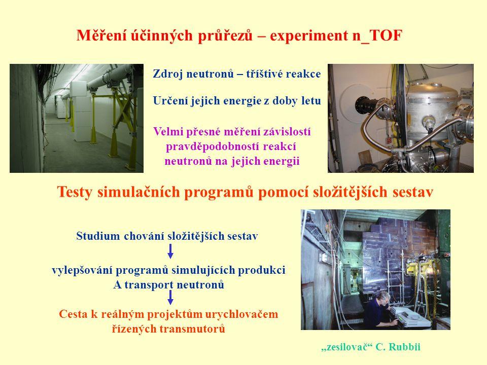 Měření účinných průřezů – experiment n_TOF