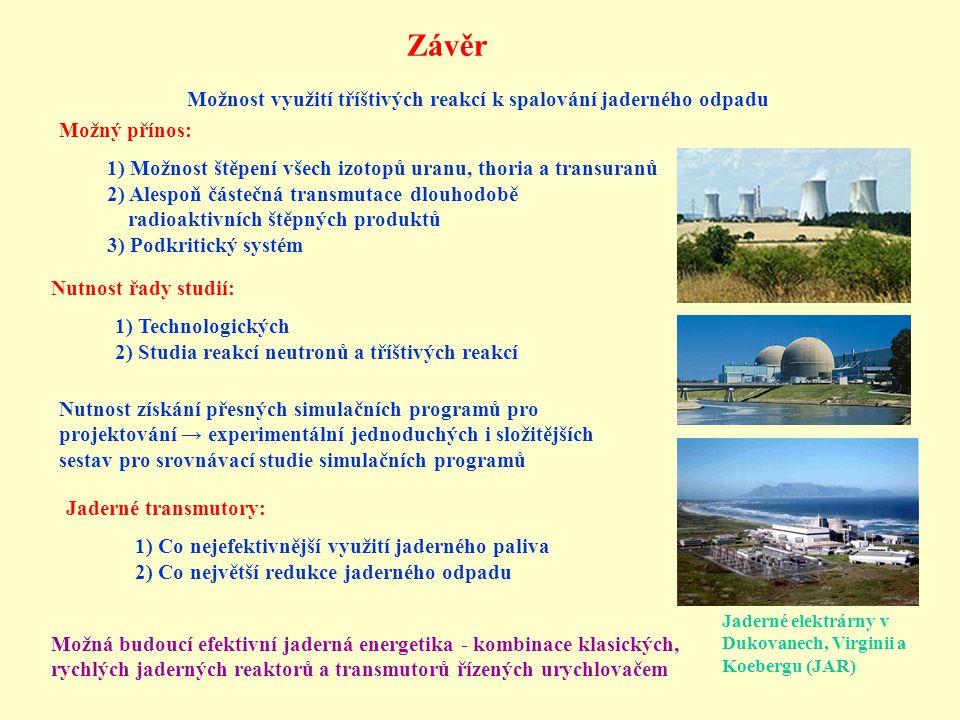 Závěr Možnost využití tříštivých reakcí k spalování jaderného odpadu