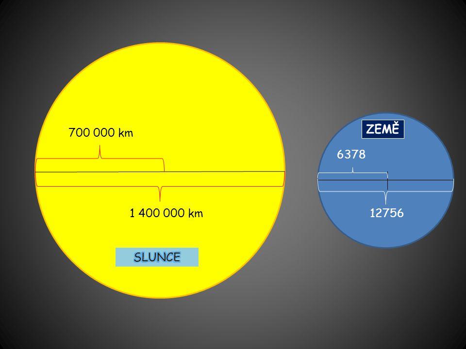 ZEMĚ 700 000 km 6378 1 400 000 km 12756 SLUNCE