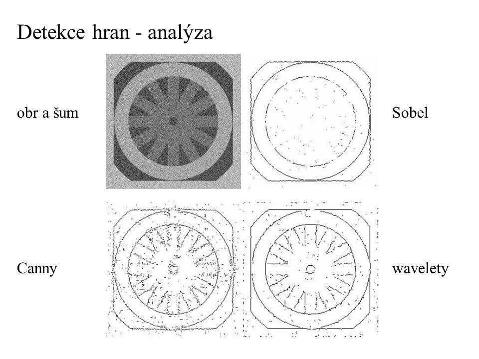Detekce hran - analýza obr a šum Sobel Canny wavelety