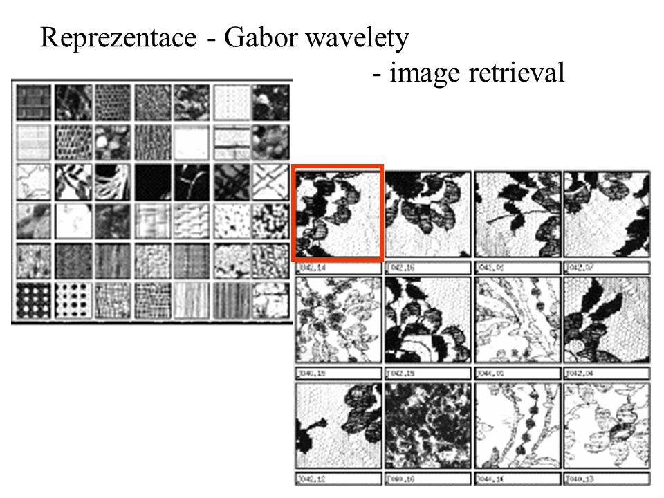 Reprezentace - Gabor wavelety