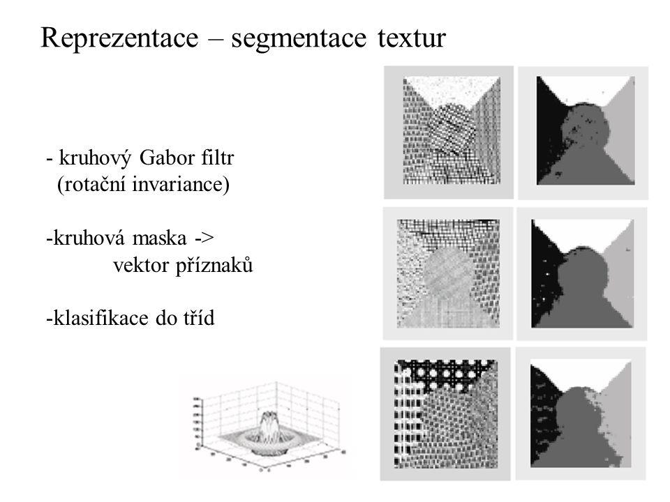 Reprezentace – segmentace textur