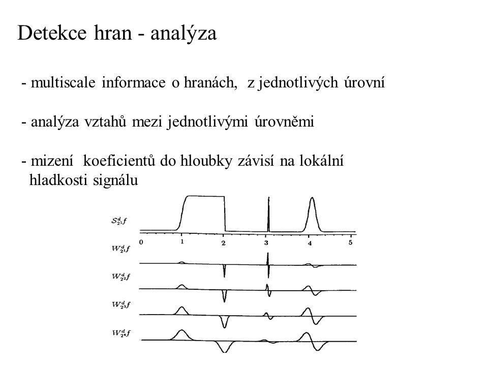 Detekce hran - analýza multiscale informace o hranách, z jednotlivých úrovní. analýza vztahů mezi jednotlivými úrovněmi.