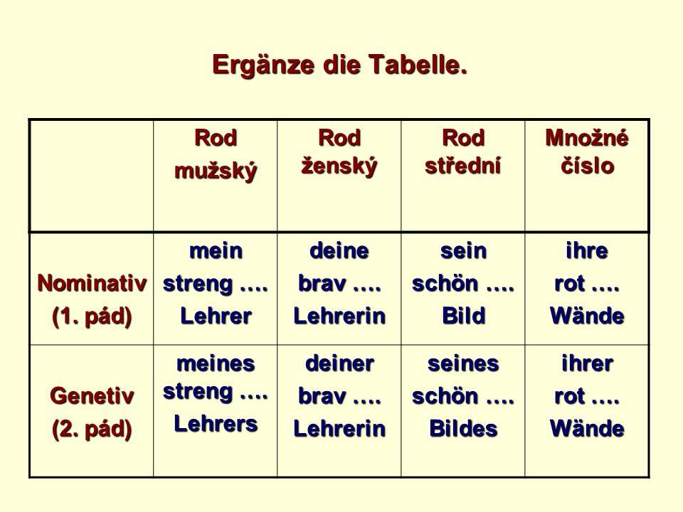 Ergänze die Tabelle. Rod mužský Rod ženský Rod střední Množné číslo