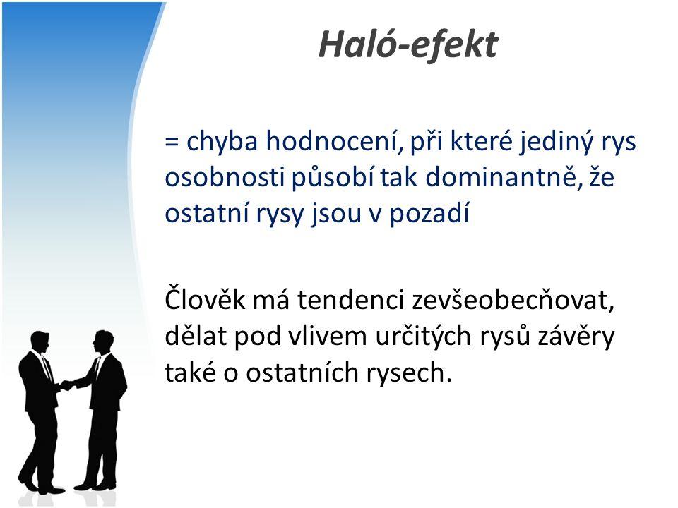 Haló-efekt