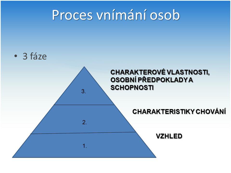 Proces vnímání osob 3 fáze
