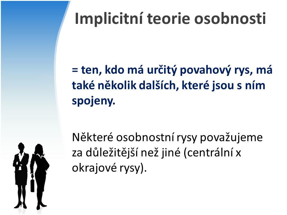 Implicitní teorie osobnosti