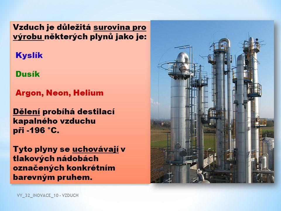 Vzduch je důležitá surovina pro výrobu některých plynů jako je: