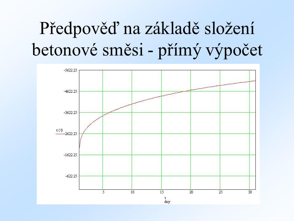 Předpověď na základě složení betonové směsi - přímý výpočet