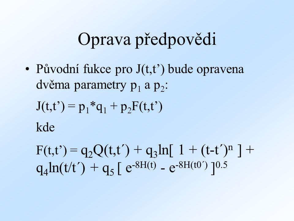 Oprava předpovědi Původní fukce pro J(t,t') bude opravena dvěma parametry p1 a p2: J(t,t') = p1*q1 + p2F(t,t')