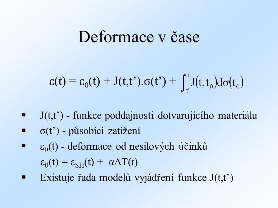 Deformace v čase e(t) = e0(t) + J(t,t').σ(t') +