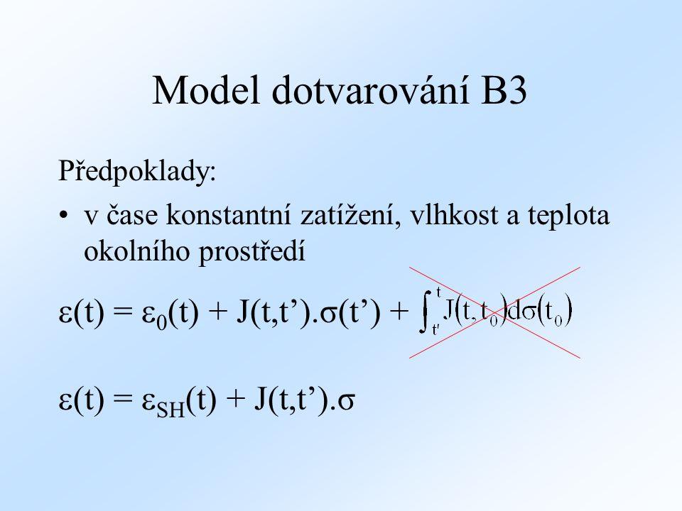 Model dotvarování B3 e(t) = e0(t) + J(t,t').σ(t') +