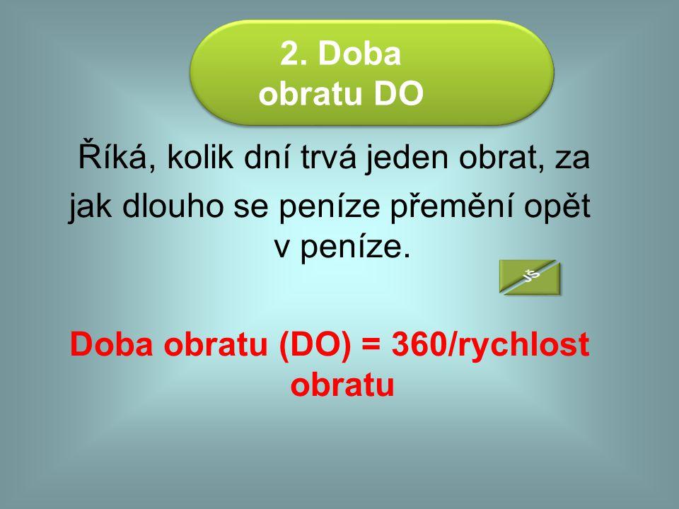 2. Doba obratu DO Říká, kolik dní trvá jeden obrat, za jak dlouho se peníze přemění opět v peníze. Doba obratu (DO) = 360/rychlost obratu