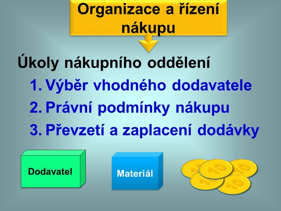 Organizace a řízení nákupu